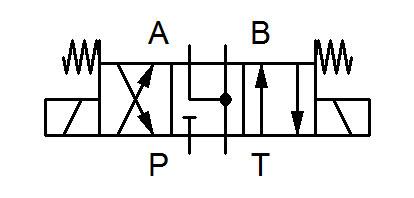 Hydraulikventil 3C2 4//3 Wegeventil NG06 A-B-P-T geschlossen Magnetventil