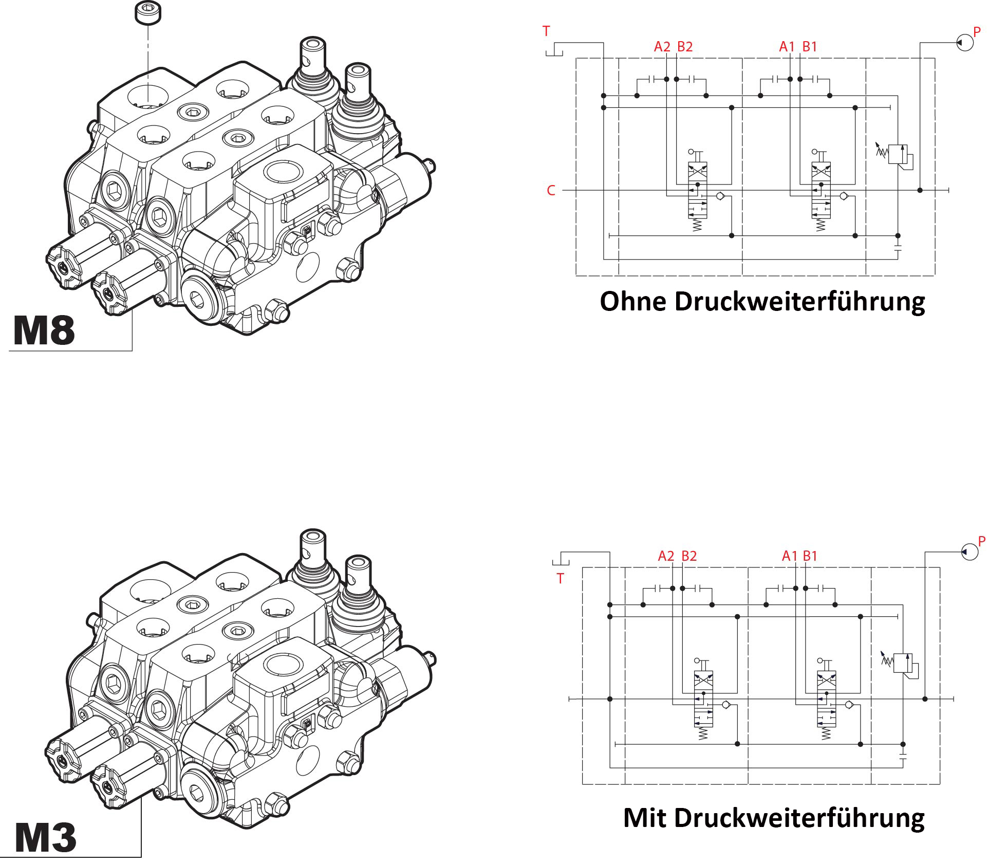 Lever Valve, Sectional valve, 140 Liter, Spring Centered, 6 Sections, with  Pressure Relief Valve PRV 175 bar